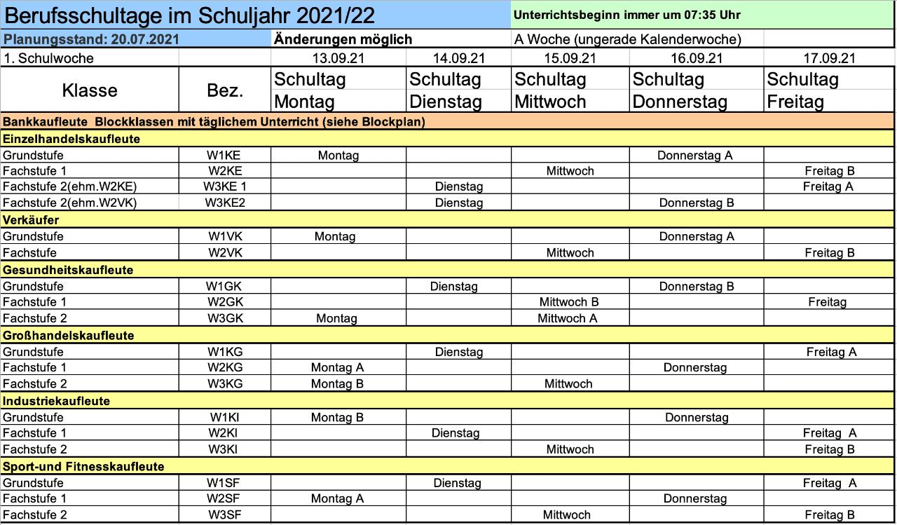 Berufsschultage der Carl-Helbing-Schule, Schuljahr 2021/22